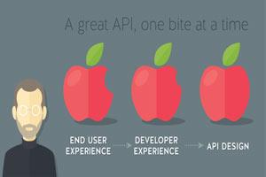 API اپل