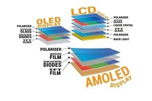 تفاوت نمایشگرهای OLED و AMOLED