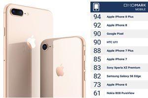 رده اول دوربین Iphone 8 plus